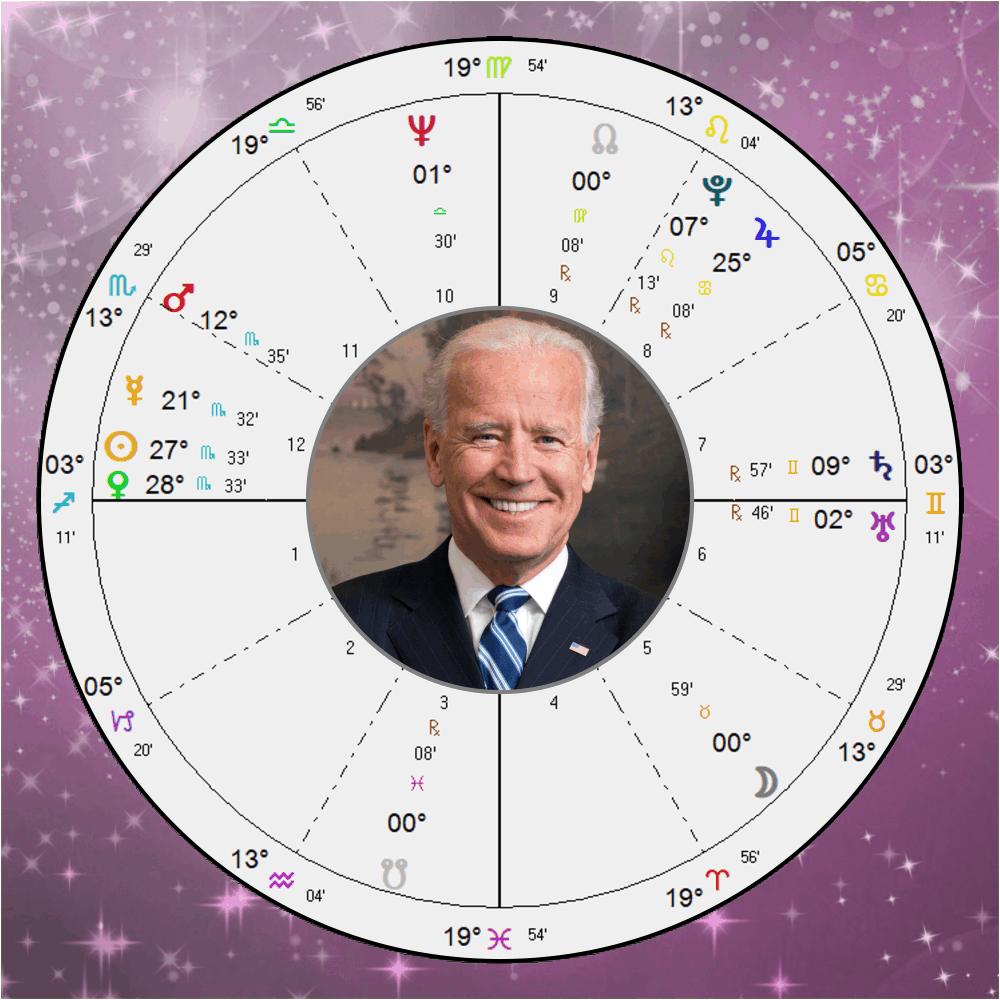 Horoscope of Joe Biden, for 8:30 a.m.